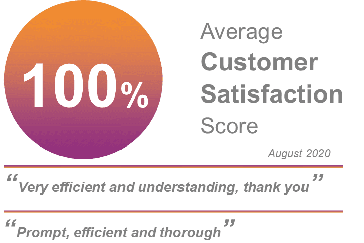 customer stats Aug. 2020