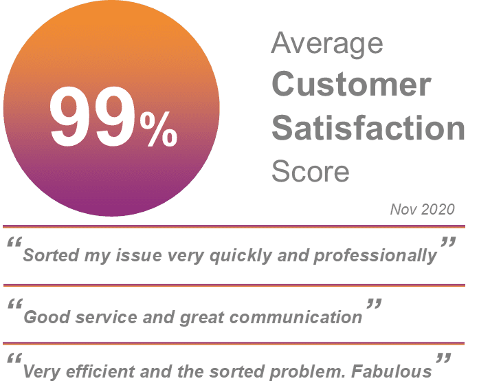Customer Stats Nov. 2020
