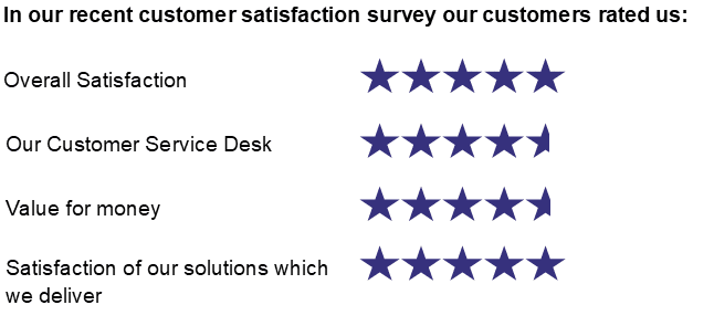 customer stat survey 2021