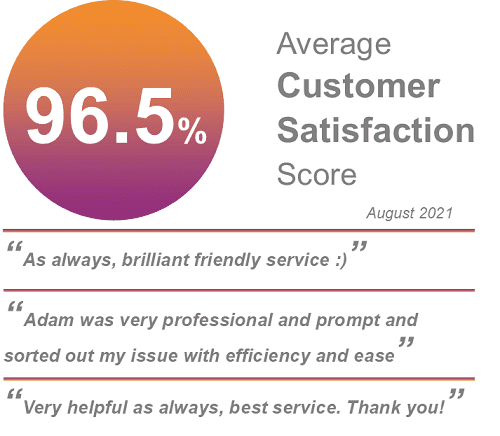 customer satisfaction for august 2021